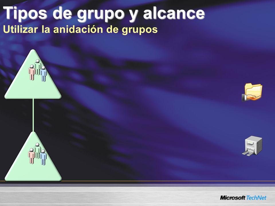 Tipos de grupo y alcance Tipos de grupo y alcance Utilizar la anidación de grupos