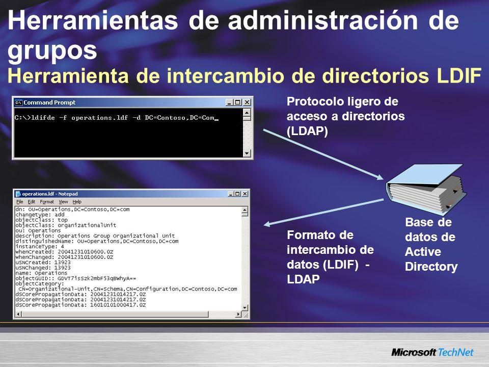 Herramientas de administración de grupos Herramienta de intercambio de directorios LDIF Protocolo ligero de acceso a directorios (LDAP) Formato de int