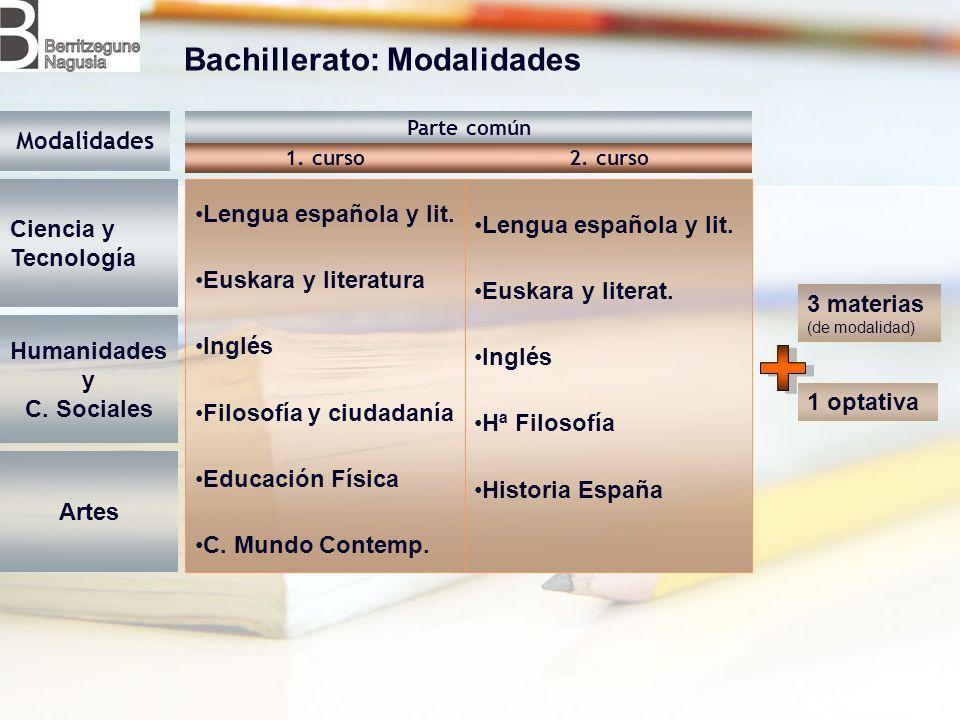 Lengua española y lit. Euskara y literatura Inglés Filosofía y ciudadanía Educación Física C. Mundo Contemp. Ciencia y Tecnología Modalidades Bachille