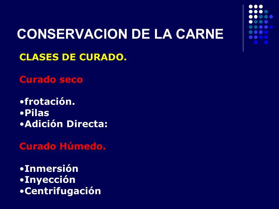 CONSERVACION DE LA CARNE CLASES DE CURADO. Curado seco frotación. Pilas Adición Directa: Curado Húmedo. Inmersión Inyección Centrifugación
