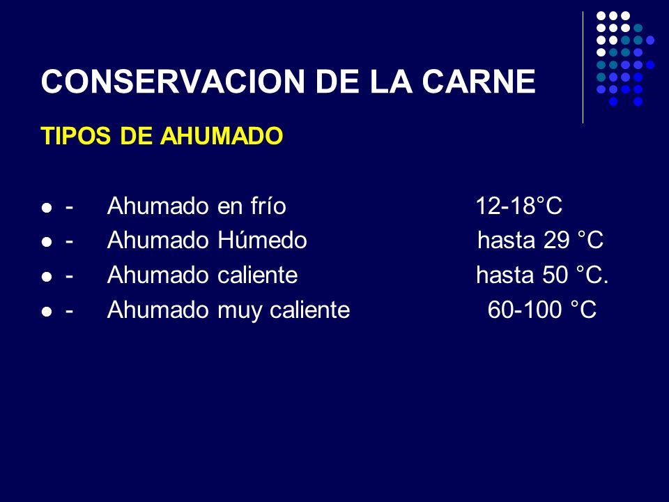 CONSERVACION DE LA CARNE TIPOS DE AHUMADO - Ahumado en frío 12-18°C - Ahumado Húmedo hasta 29 °C - Ahumado caliente hasta 50 °C. - Ahumado muy calient
