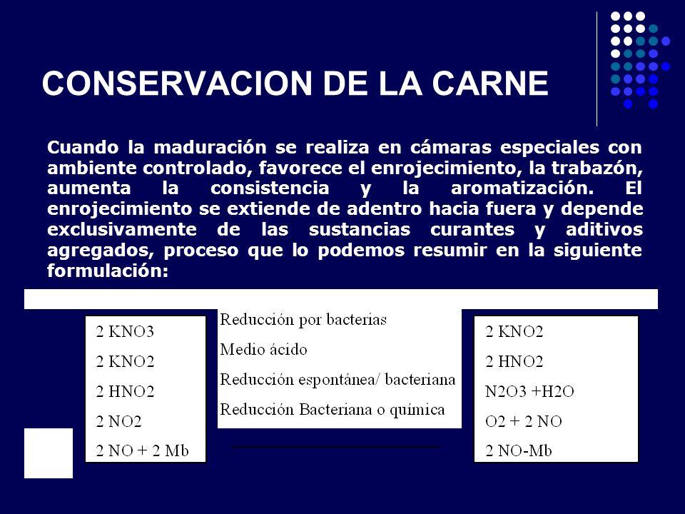 CONSERVACION DE LA CARNE Cuando la maduración se realiza en cámaras especiales con ambiente controlado, favorece el enrojecimiento, la trabazón, aumen