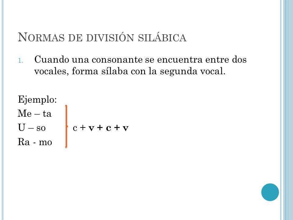 N ORMAS DE DIVISIÓN SILÁBICA 1. Cuando una consonante se encuentra entre dos vocales, forma sílaba con la segunda vocal. Ejemplo: Me – ta U – so c + v