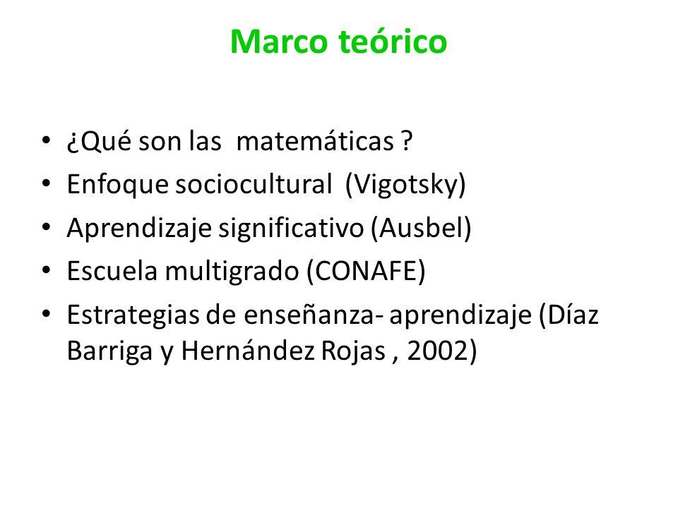Marco teórico ¿Qué son las matemáticas ? Enfoque sociocultural (Vigotsky) Aprendizaje significativo (Ausbel) Escuela multigrado (CONAFE) Estrategias d