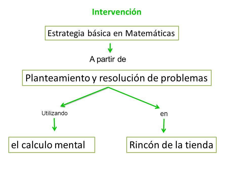 Intervención Estrategia básica en Matemáticas A partir de Planteamiento y resolución de problemas en Rincón de la tiendael calculo mental Utilizando