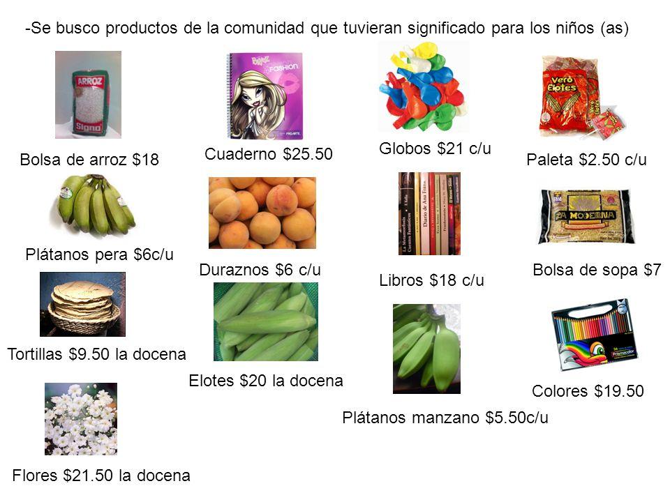 -Se busco productos de la comunidad que tuvieran significado para los niños (as) Globos $21 c/u Tortillas $9.50 la docena Bolsa de arroz $18 Elotes $2