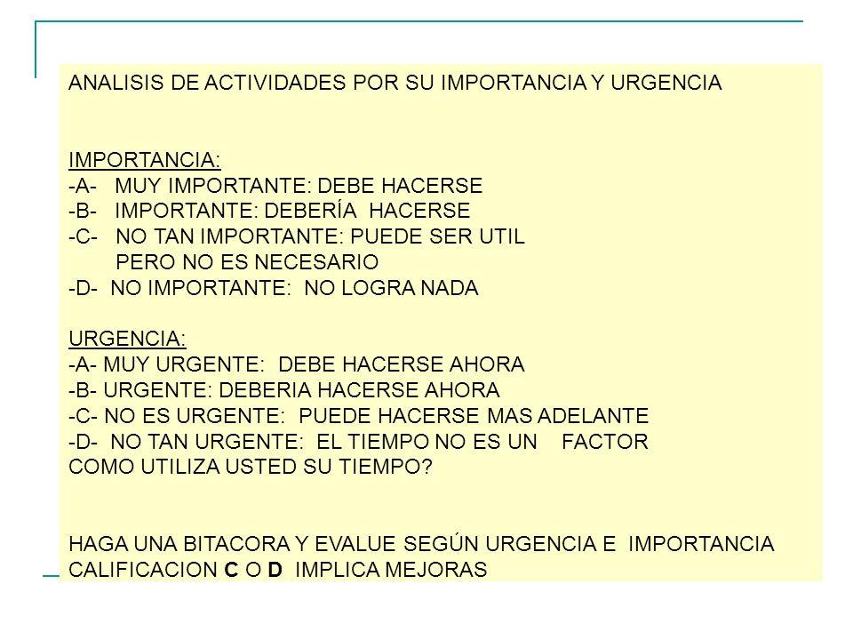 ANALISIS DE ACTIVIDADES POR SU IMPORTANCIA Y URGENCIA IMPORTANCIA: -A- MUY IMPORTANTE: DEBE HACERSE -B- IMPORTANTE: DEBERÍA HACERSE -C- NO TAN IMPORTANTE: PUEDE SER UTIL PERO NO ES NECESARIO -D- NO IMPORTANTE: NO LOGRA NADA URGENCIA: -A- MUY URGENTE: DEBE HACERSE AHORA -B- URGENTE: DEBERIA HACERSE AHORA -C- NO ES URGENTE: PUEDE HACERSE MAS ADELANTE -D- NO TAN URGENTE: EL TIEMPO NO ES UN FACTOR COMO UTILIZA USTED SU TIEMPO.