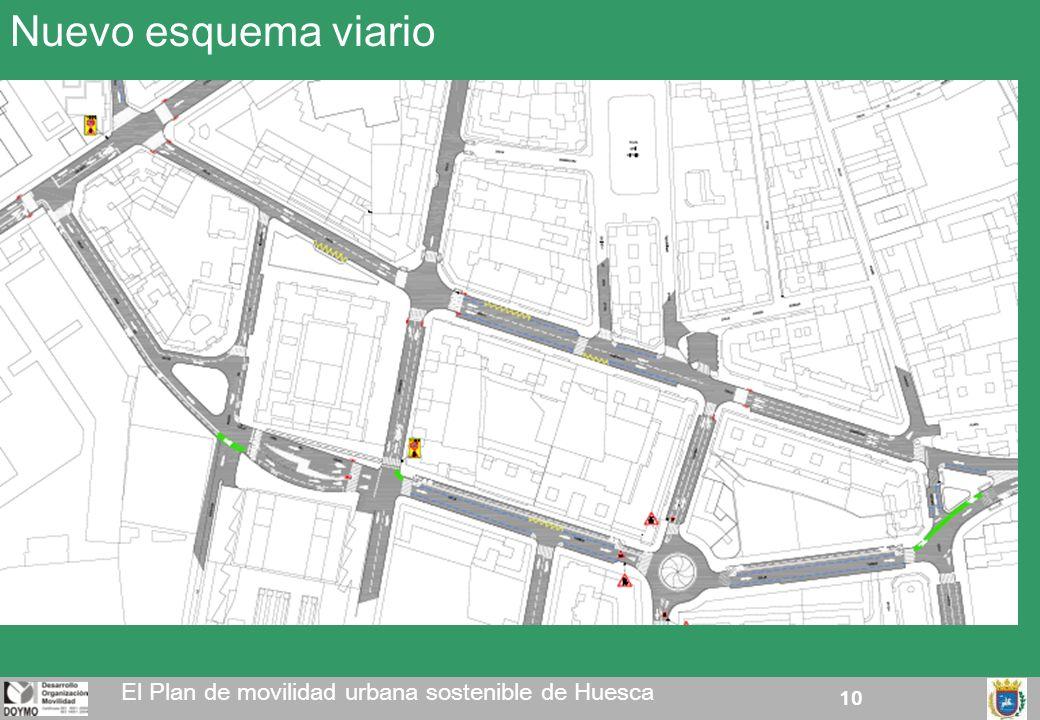 10 Nuevo esquema viario El Plan de movilidad urbana sostenible de Huesca
