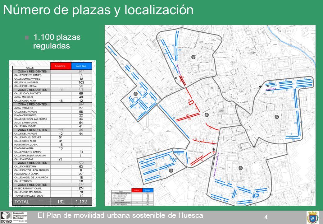 4 Número de plazas y localización El Plan de movilidad urbana sostenible de Huesca 1.100 plazas reguladas