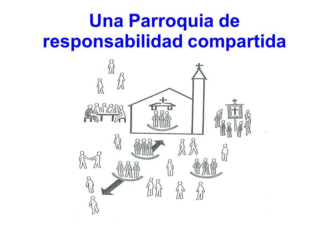 Parroquia: Comunidad de comunidades