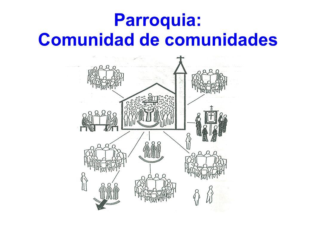 LA V CONFERENCIA DE LOS OBISPOS DE AMÉRICA LATINA Y EL CARIBE, REUNIDA EN APARECIDA, EN MAYO DE 2007, AFIRMA: LAS PARROQUIAS SON: CÉLULAS VIVAS DE LA IGLESIA LUGAR PRIVILEGIADO DONDE LOS DISCÍPULOS Y SEGUIDORES DE JESÚS, TIENEN UNA EXPERIENCIA CONCRETA DE ÉL Y DE LA COMUNIÓN ECLESIAL.