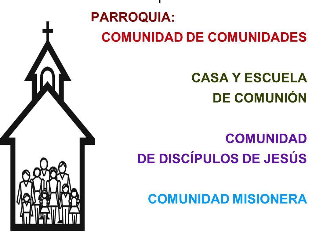 LA PARROQUIA ESTÁ LLAMADA A SER: UNA COMUNIDAD DE COMUNIDADES, EN LA QUE SE CONOCE, SE VIVE Y SE ANUNCIA A JESUCRISTO, SU PERSONA Y SU OBRA, SU BUENA NOTICIA DE SALVACIÓN.