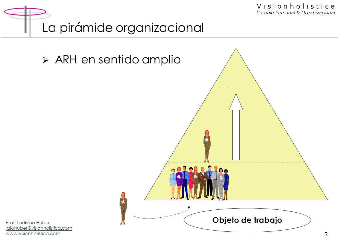 Prof. Ladislao Huber lalohuber@visionholistica.com www.visionholistica.com 2 V i s i o n h o l i s t i c a Cambio Personal & Organizacional Administra