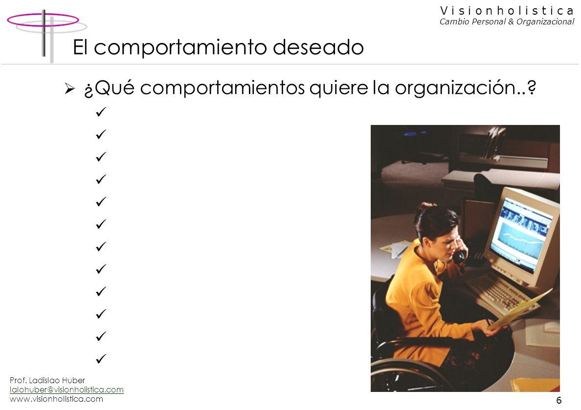 Prof. Ladislao Huber lalohuber@visionholistica.com www.visionholistica.com 5 V i s i o n h o l i s t i c a Cambio Personal & Organizacional Conocimien