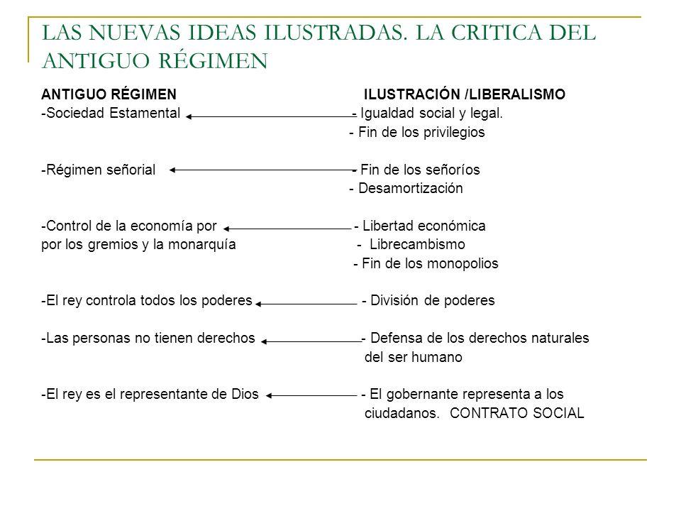 LAS NUEVAS IDEAS ILUSTRADAS. LA CRITICA DEL ANTIGUO RÉGIMEN ANTIGUO RÉGIMEN ILUSTRACIÓN /LIBERALISMO -Sociedad Estamental - Igualdad social y legal. -