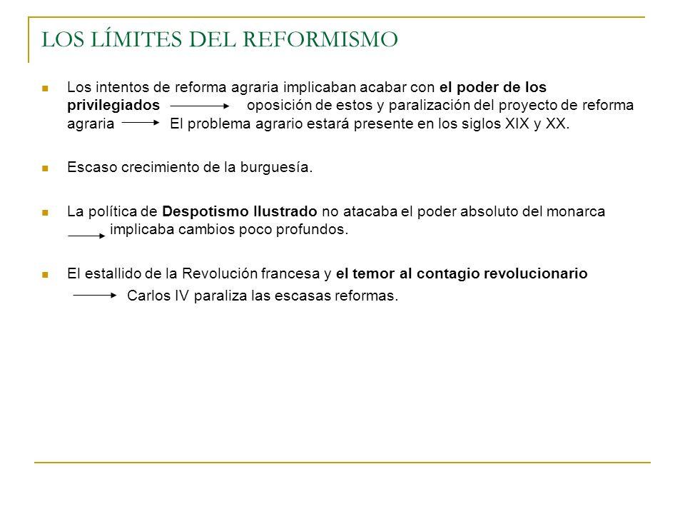 LOS LÍMITES DEL REFORMISMO Los intentos de reforma agraria implicaban acabar con el poder de los privilegiados oposición de estos y paralización del p
