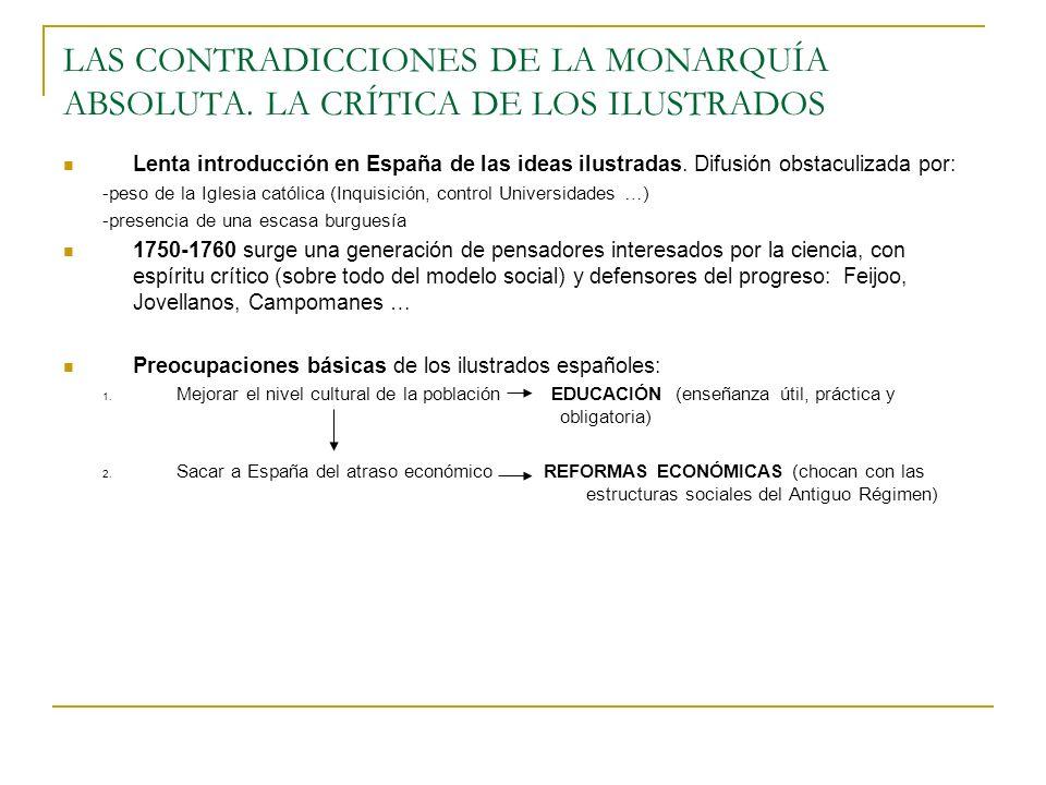 LAS CONTRADICCIONES DE LA MONARQUÍA ABSOLUTA. LA CRÍTICA DE LOS ILUSTRADOS Lenta introducción en España de las ideas ilustradas. Difusión obstaculizad