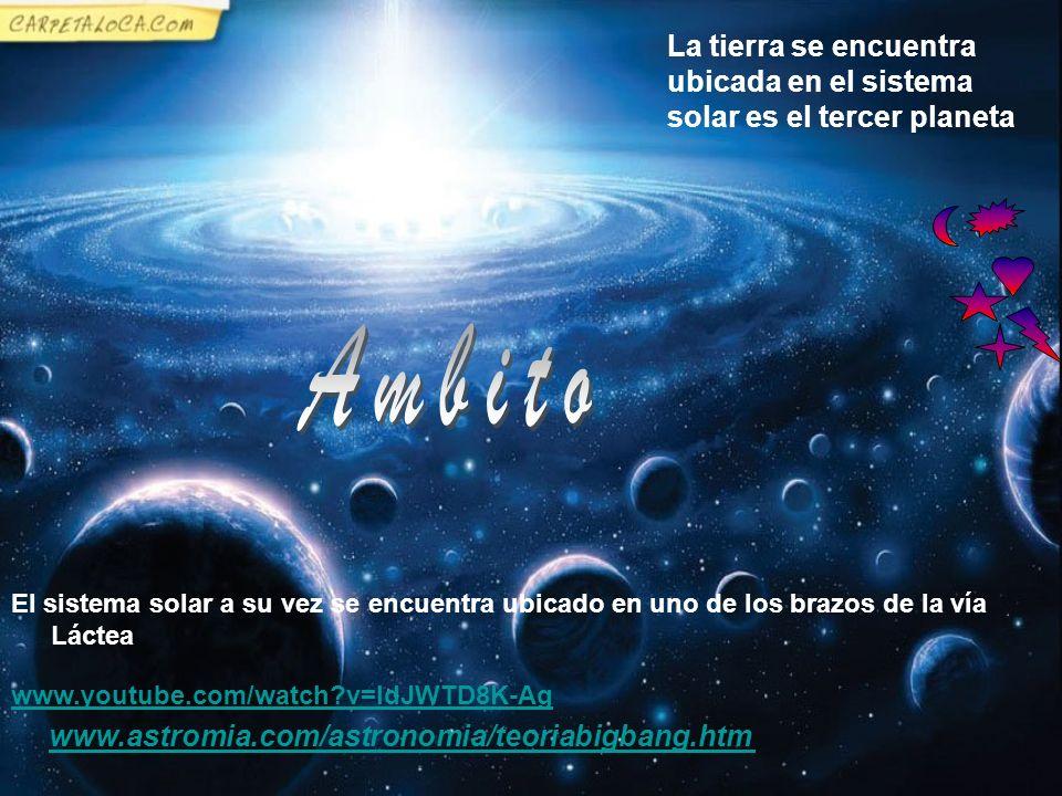 El sistema solar a su vez se encuentra ubicado en uno de los brazos de la vía Láctea La tierra se encuentra ubicada en el sistema solar es el tercer planeta www.youtube.com/watch?v=ldJWTD8K-Ag www.astromia.com/astronomia/teoriabigbang.htm
