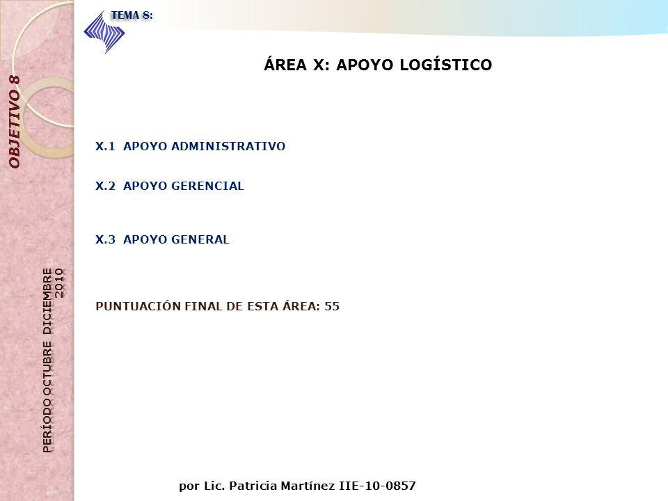 por Lic. Patricia Martínez IIE-10-0857 OBJETIVO 8 TEMA 8: ÁREA X: APOYO LOGÍSTICO X.1 APOYO ADMINISTRATIVO X.2 APOYO GERENCIAL X.3 APOYO GENERAL PUNTU