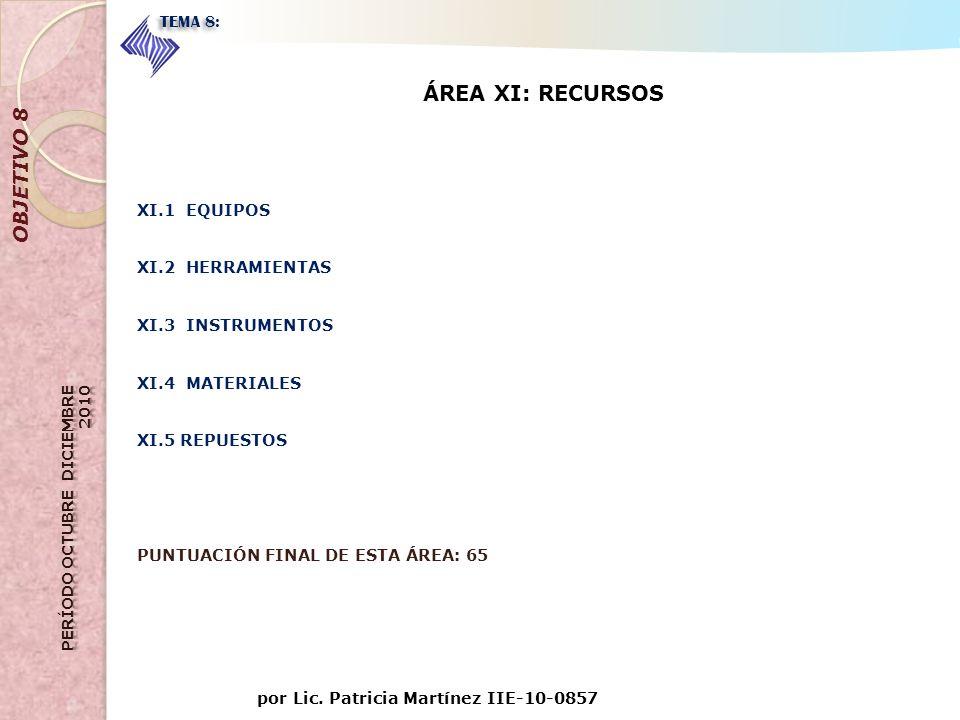 por Lic. Patricia Martínez IIE-10-0857 OBJETIVO 8 TEMA 8: ÁREA XI: RECURSOS XI.1 EQUIPOS XI.2 HERRAMIENTAS XI.3 INSTRUMENTOS XI.4 MATERIALES XI.5 REPU