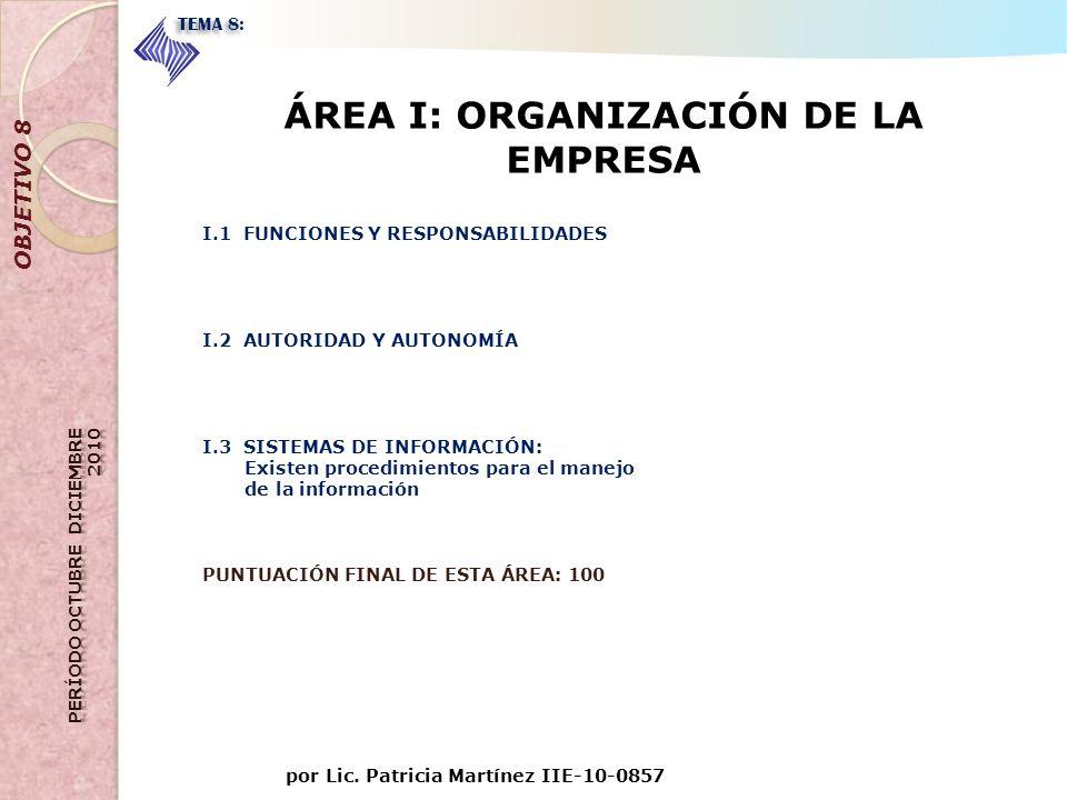 por Lic. Patricia Martínez IIE-10-0857 OBJETIVO 8 TEMA 8: ÁREA I: ORGANIZACIÓN DE LA EMPRESA I.1 FUNCIONES Y RESPONSABILIDADES I.2 AUTORIDAD Y AUTONOM