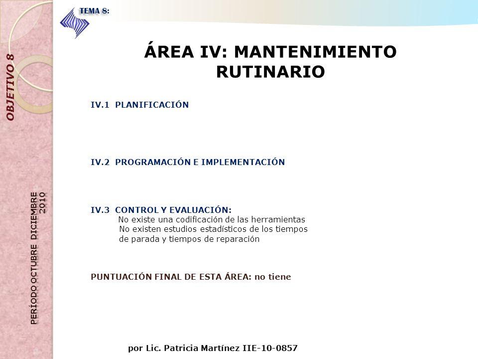 por Lic. Patricia Martínez IIE-10-0857 OBJETIVO 8 TEMA 8: ÁREA IV: MANTENIMIENTO RUTINARIO IV.1 PLANIFICACIÓN IV.2 PROGRAMACIÓN E IMPLEMENTACIÓN IV.3