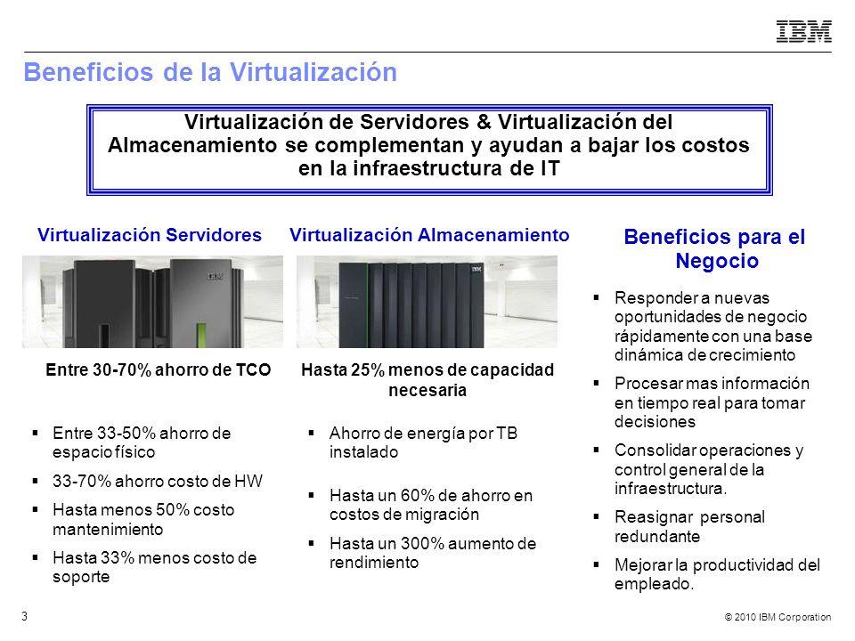 © 2010 IBM Corporation 3 Virtualización Servidores Entre 30-70% ahorro de TCO Virtualización Almacenamiento Ahorro de energía por TB instalado Hasta u