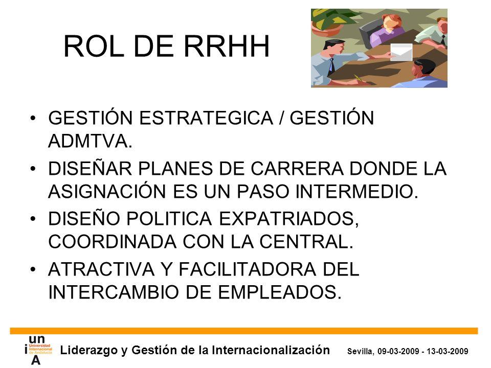 Liderazgo y Gestión de la Internacionalización Sevilla, 09-03-2009 - 13-03-2009 ROL DE RRHH GESTIÓN ESTRATEGICA / GESTIÓN ADMTVA.