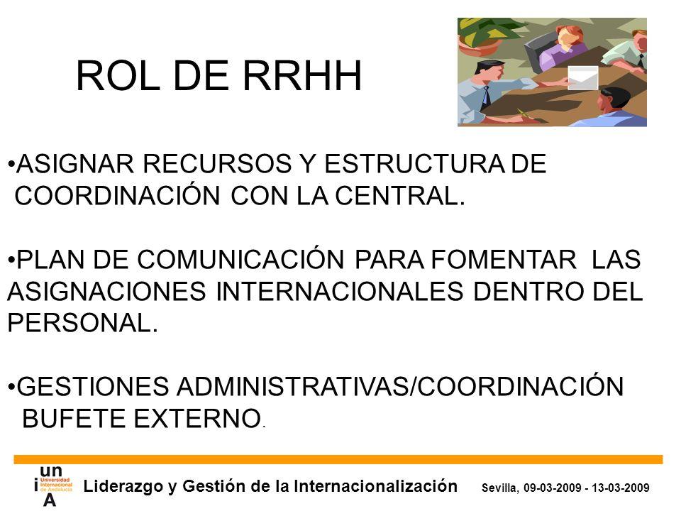 Liderazgo y Gestión de la Internacionalización Sevilla, 09-03-2009 - 13-03-2009 ROL DE RRHH ASIGNAR RECURSOS Y ESTRUCTURA DE COORDINACIÓN CON LA CENTRAL.