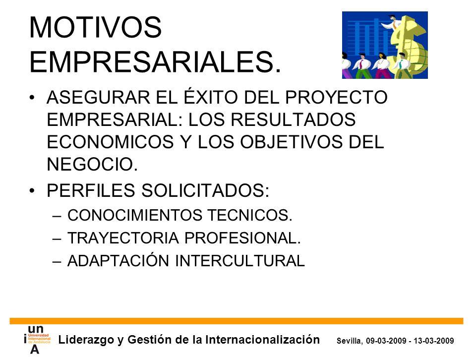 Liderazgo y Gestión de la Internacionalización Sevilla, 09-03-2009 - 13-03-2009 MOTIVOS EMPRESARIALES.
