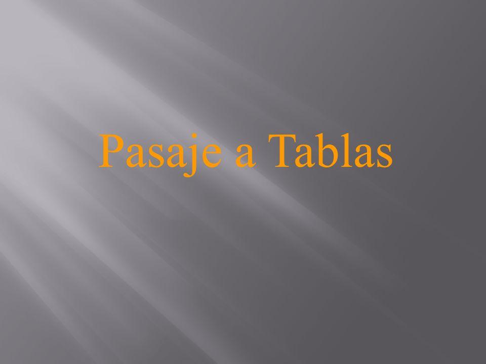 Pasaje a Tablas Entidad Débil –La relación de una entidad débil no se pasa a tablas.