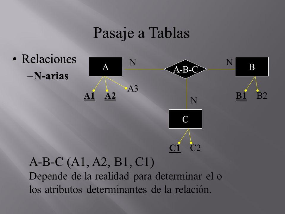Pasaje a Tablas Relaciones –N-arias Pasaje a Tablas Relaciones –N-arias A-B-C (A1, A2, B1, C1) Depende de la realidad para determinar el o los atribut