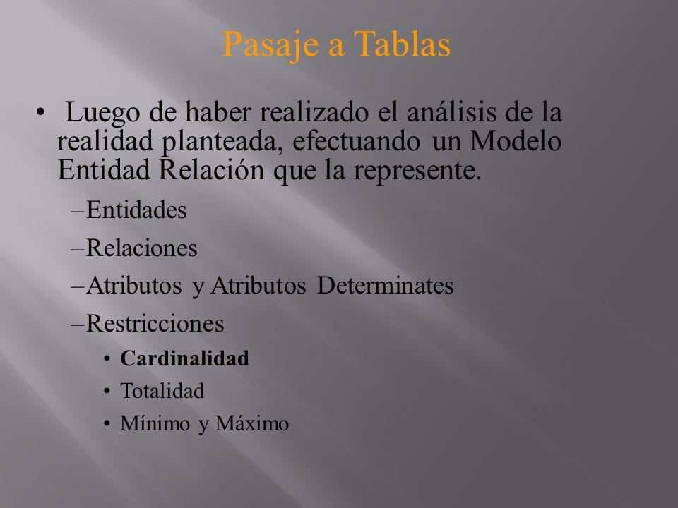 Luego de haber realizado el análisis de la realidad planteada, efectuando un Modelo Entidad Relación que la represente. –Entidades –Relaciones –Atribu