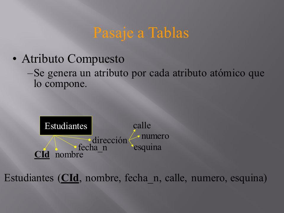 Pasaje a Tablas Atributo Compuesto –Se genera un atributo por cada atributo atómico que lo compone. Estudiantes CIdnombre fecha_n dirección Estudiante