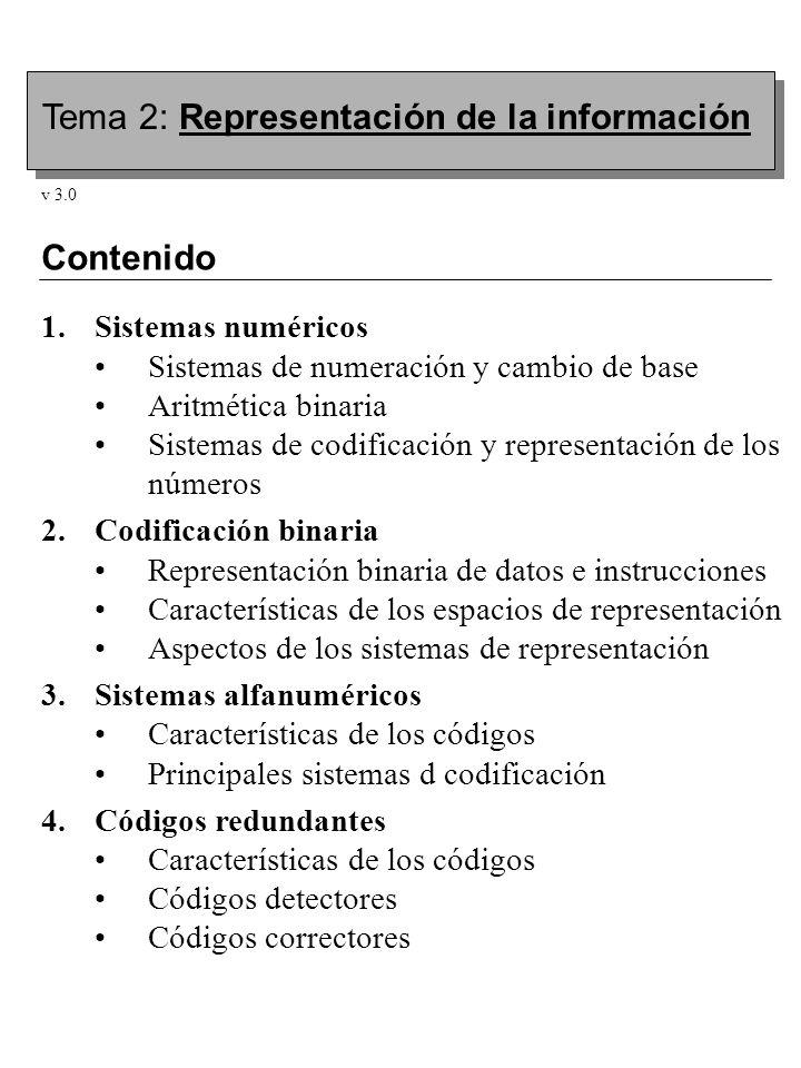 Tema 2: Representación de la información 1.Sistemas numéricos Sistemas de numeración y cambio de base Aritmética binaria Sistemas de codificación y re