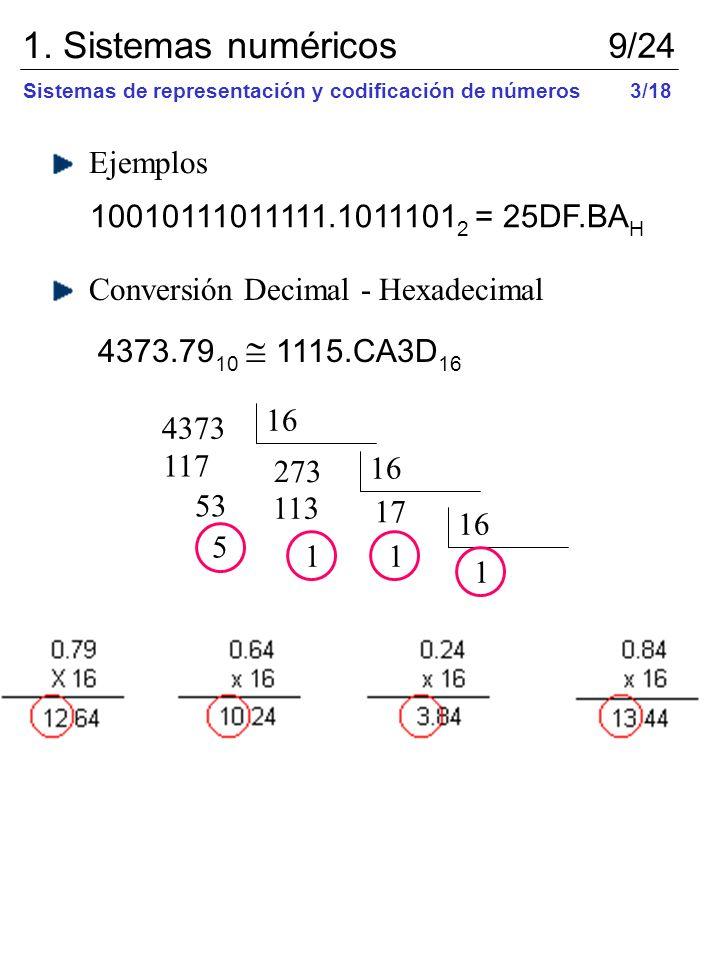 Ejemplos 10010111011111.1011101 2 = 25DF.BA H 4373.79 10 1115.CA3D 16 Conversión Decimal - Hexadecimal 273 5 53 117 4373 17 113 16 1 1 1 1. Sistemas n