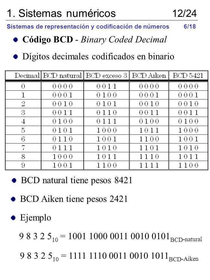 Código BCD - Binary Coded Decimal Dígitos decimales codificados en binario Ejemplo 9 8 3 2 5 10 = 1001 1000 0011 0010 0101 BCD -natural BCD natural ti