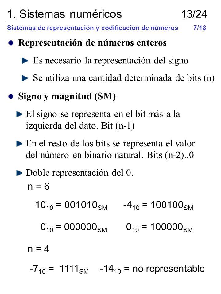 Representación de números enteros Es necesario la representación del signo Se utiliza una cantidad determinada de bits (n) Signo y magnitud (SM) El si