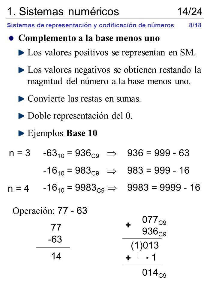Complemento a la base menos uno Los valores positivos se representan en SM. Los valores negativos se obtienen restando la magnitud del número a la bas