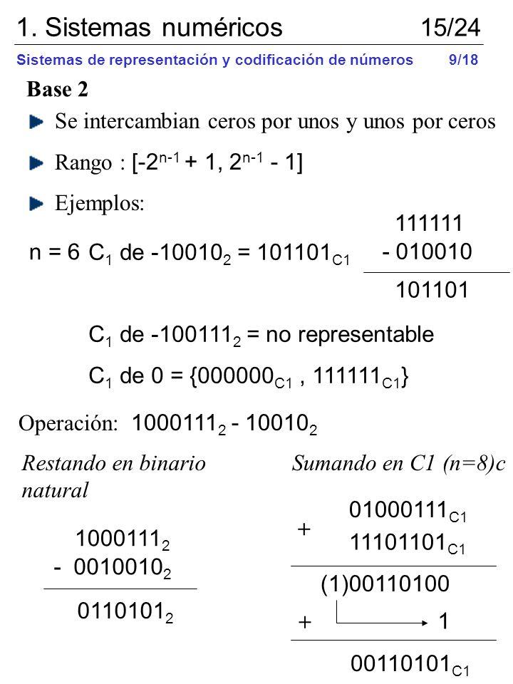 Base 2 C 1 de -10010 2 = 101101 C1 C 1 de -100111 2 = no representable C 1 de 0 = {000000 C1, 111111 C1 } n = 6 Operación: 1000111 2 - 10010 2 Se inte