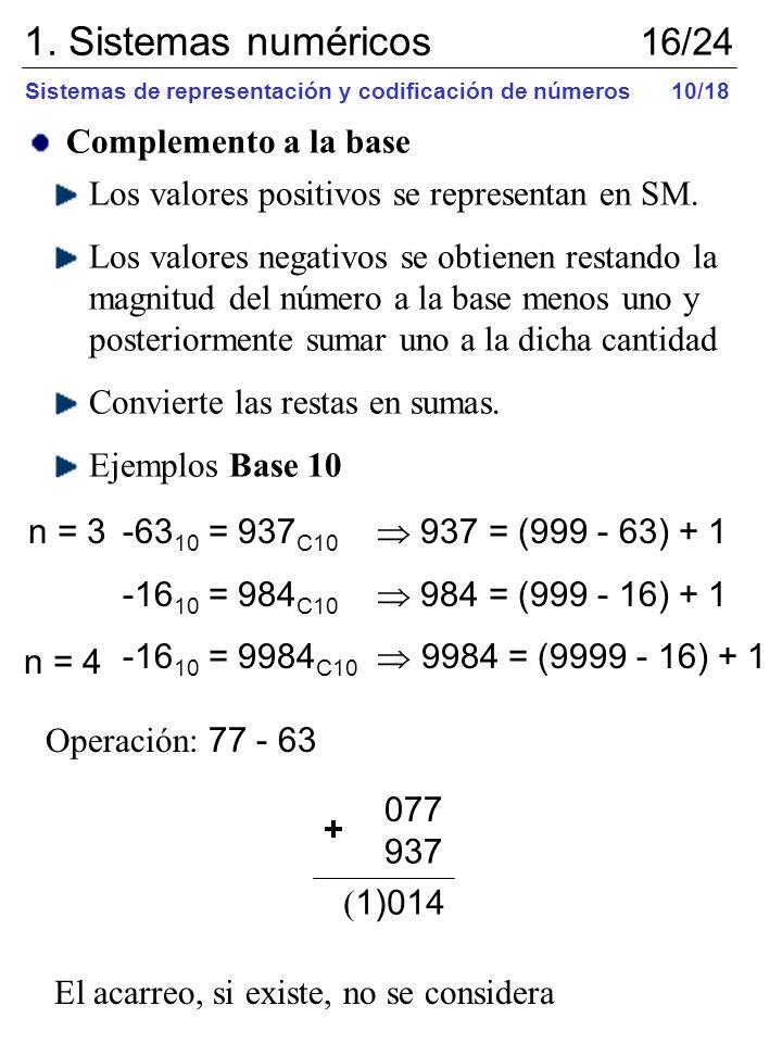 Complemento a la base Los valores positivos se representan en SM. Los valores negativos se obtienen restando la magnitud del número a la base menos un