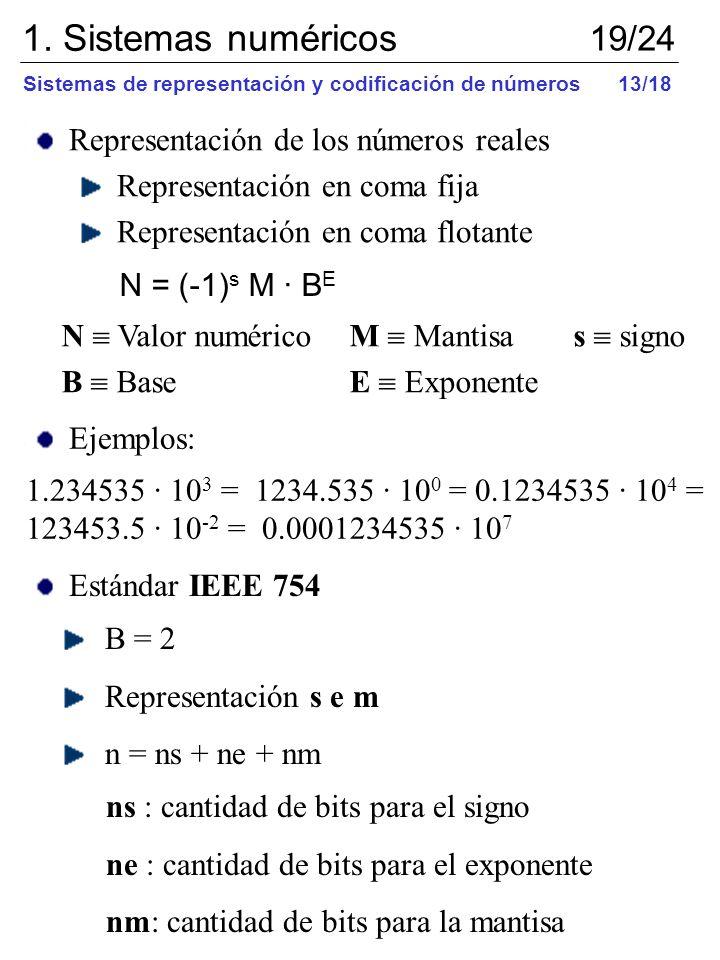 Estándar IEEE 754 B = 2 Representación s e m n = ns + ne + nm Ejemplos: Representación de los números reales Representación en coma fija Representació