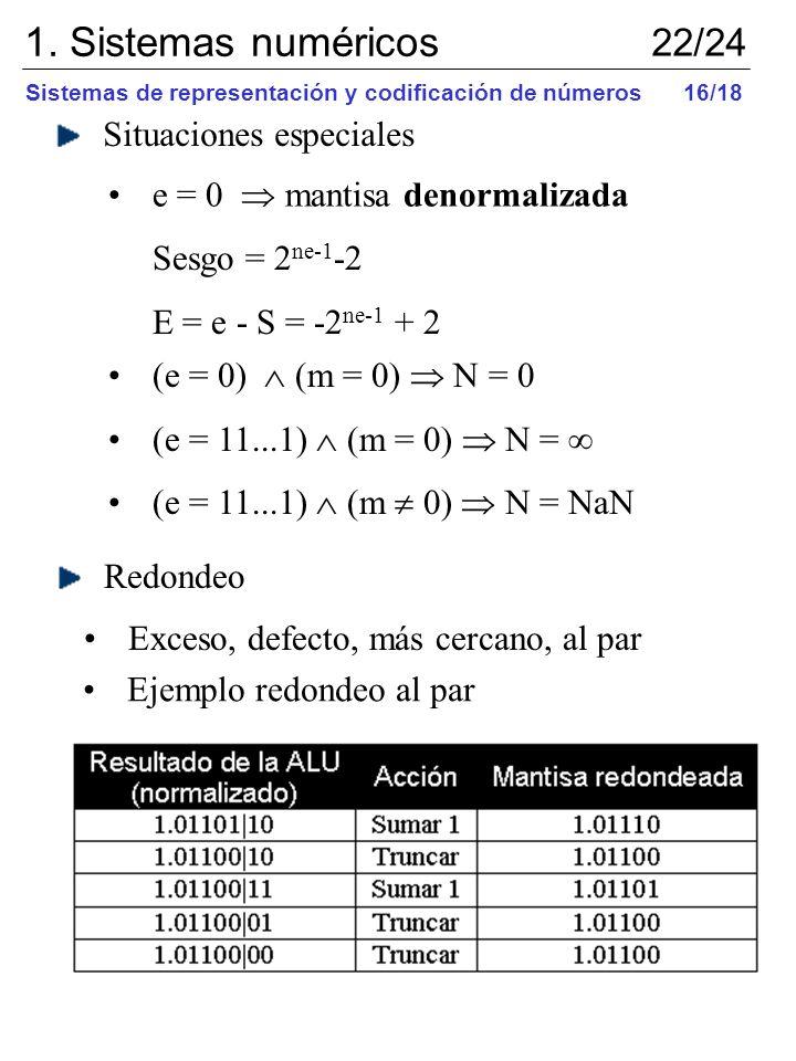 Situaciones especiales e = 0 mantisa denormalizada Sesgo = 2 ne-1 -2 E = e - S = -2 ne-1 + 2 (e = 0) (m = 0) N = 0 (e = 11...1) (m = 0) N = (e = 11...