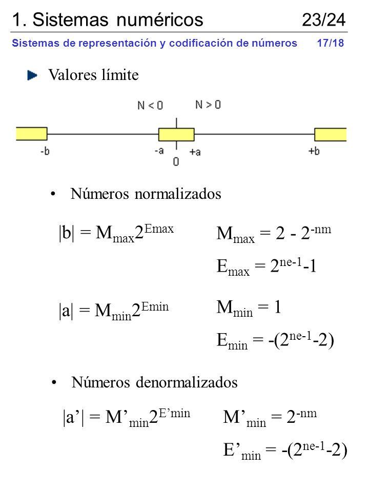 Valores límite Números normalizados |b| = M max 2 Emax M max = 2 - 2 -nm E max = 2 ne-1 -1 |a| = M min 2 Emin M min = 1 E min = -(2 ne-1 -2) Números d