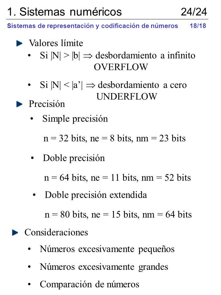 Valores límite Si |N| > |b| desbordamiento a infinito OVERFLOW Si |N| < |a| desbordamiento a cero UNDERFLOW Precisión Simple precisión n = 32 bits, ne