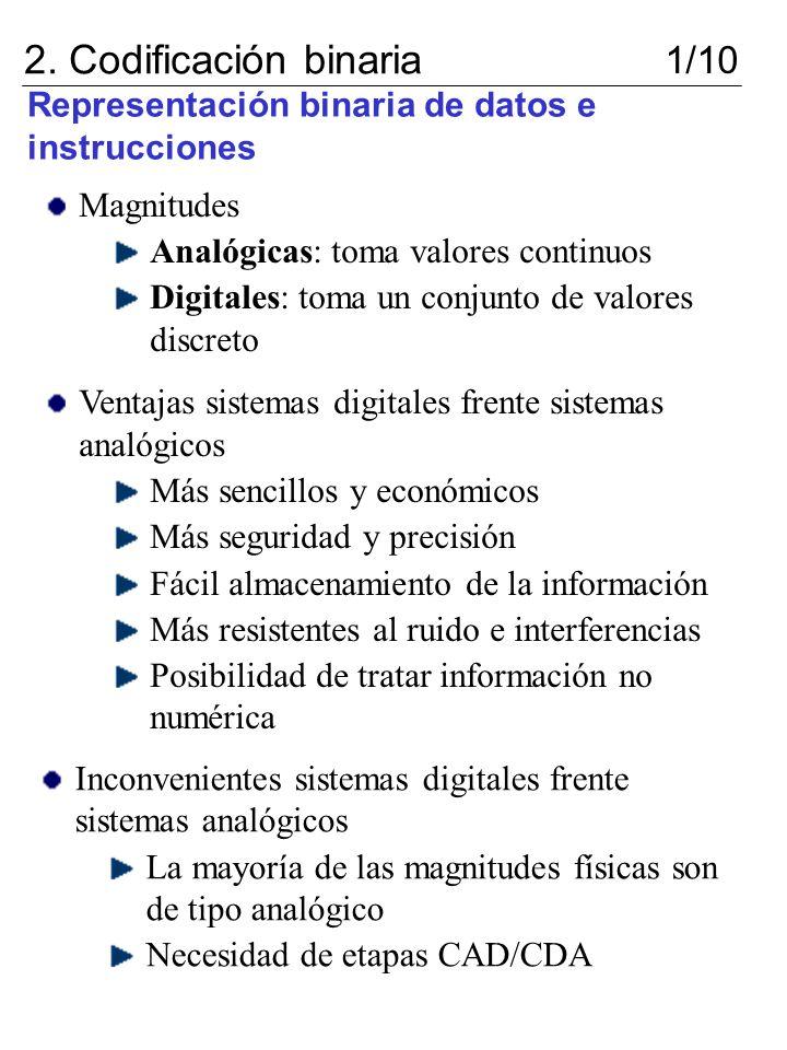Representación binaria de datos e instrucciones 2. Codificación binaria 1/10 Magnitudes Analógicas: toma valores continuos Digitales: toma un conjunto
