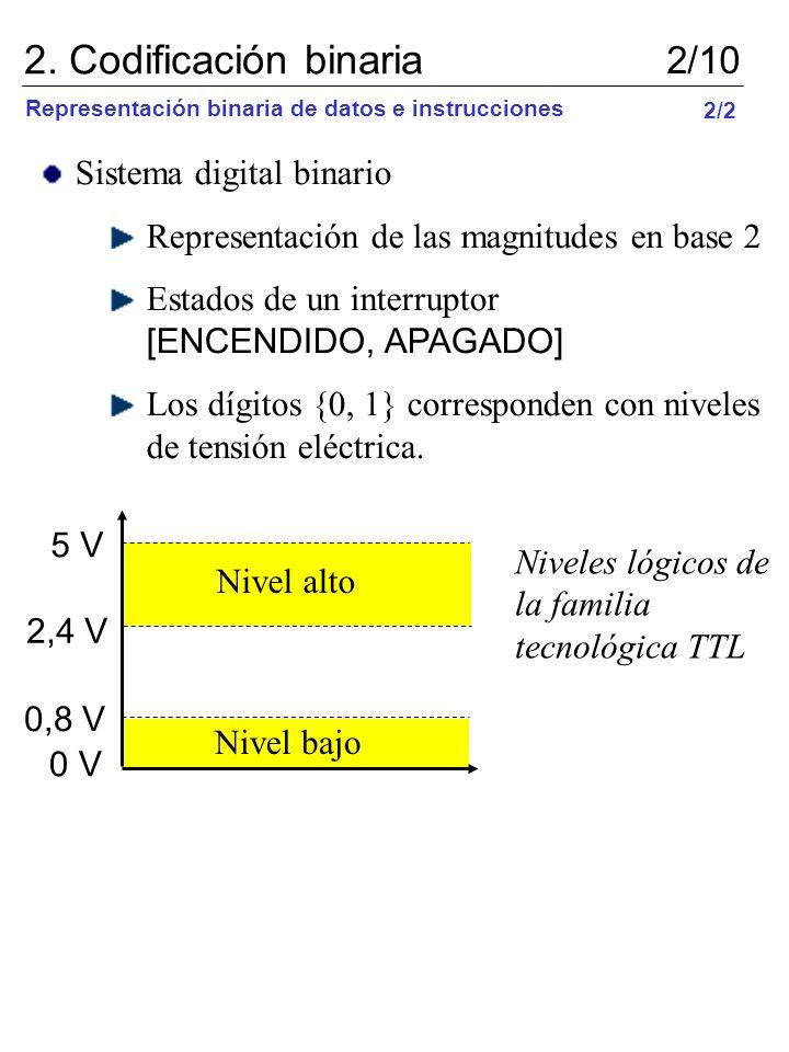 Representación binaria de datos e instrucciones 2. Codificación binaria 2/10 2/2 Sistema digital binario Representación de las magnitudes en base 2 Es