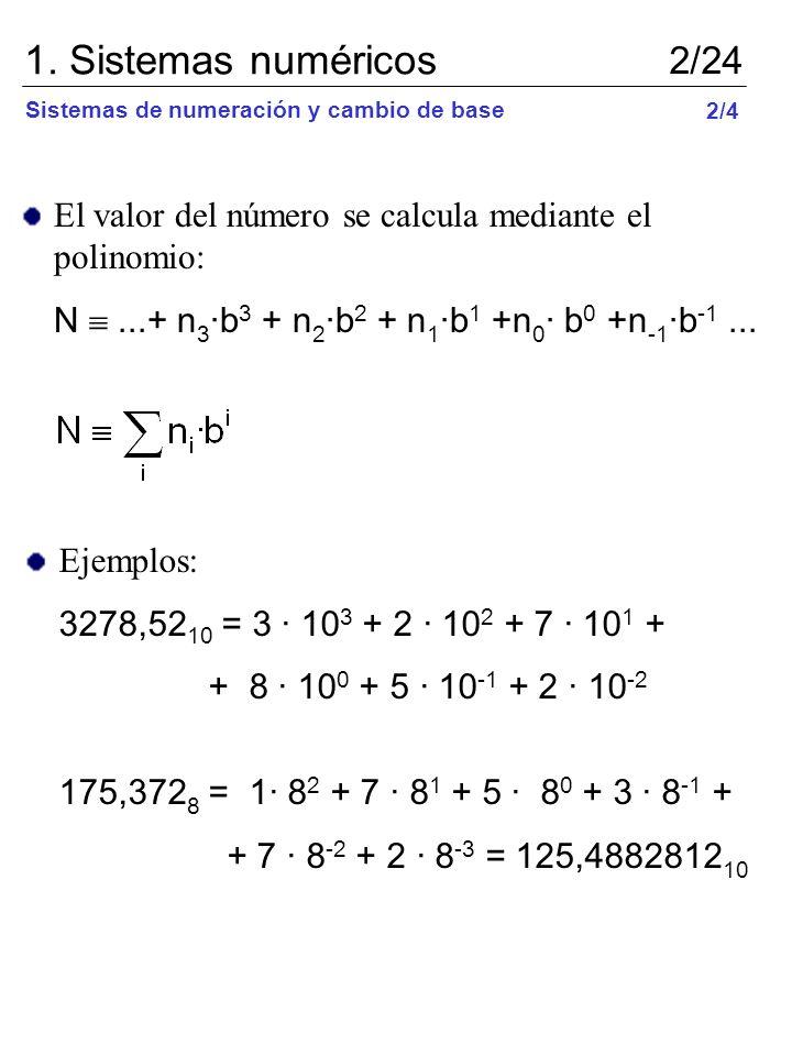 El valor del número se calcula mediante el polinomio: N...+ n 3 ·b 3 + n 2 ·b 2 + n 1 ·b 1 +n 0 · b 0 +n -1 ·b -1... Ejemplos: 3278,52 10 = 3 · 10 3 +