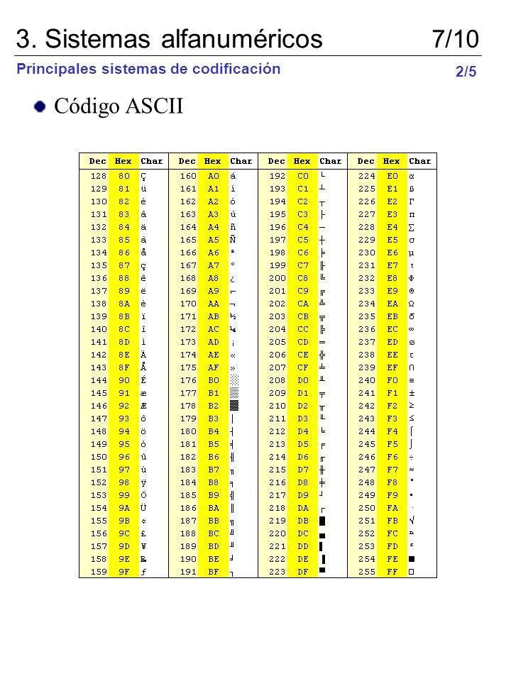 Principales sistemas de codificación 3. Sistemas alfanuméricos 7/10 Código ASCII 2/5