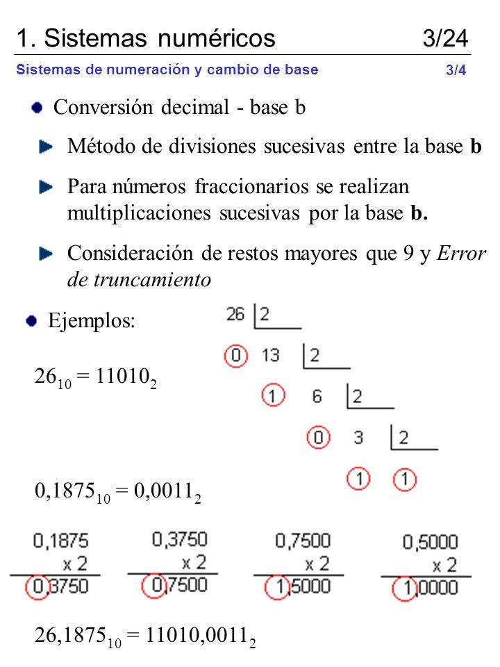 Conversión decimal - base b Método de divisiones sucesivas entre la base b Para números fraccionarios se realizan multiplicaciones sucesivas por la ba